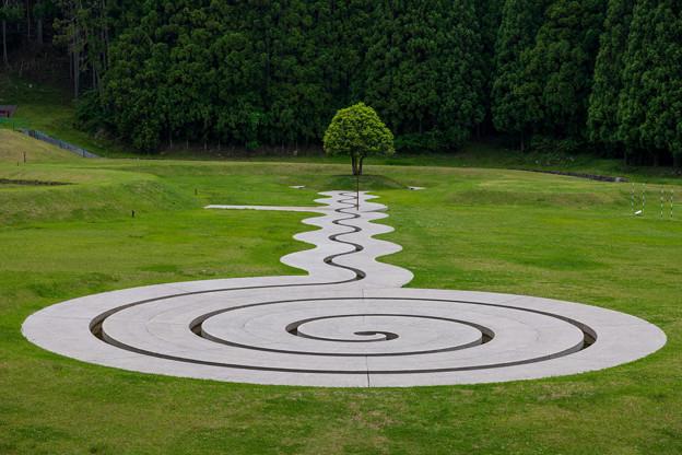 螺旋の水路