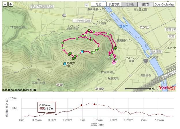 湘南平・高麗山ハイキングコース (高麗山東側)
