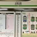 北習志野駅 Kita-narashino Sta.