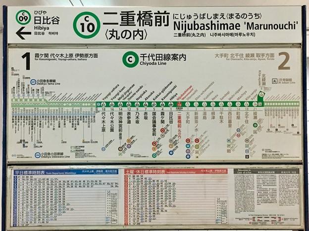 二重橋前駅 Nijubashimae Sta.