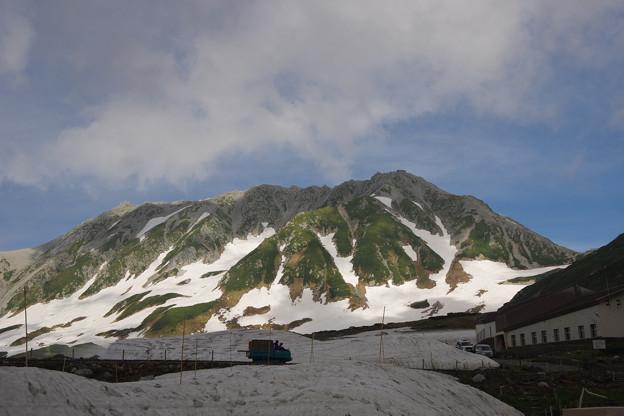 バイバイ立山