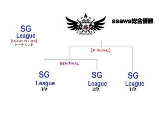 ssaws_ch12_concept_playoff_g1