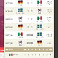写真: Vivaldi WEBパネル:サッカーキングのワールドカップ特集 - 2