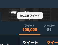 気づいたら10万ツイート(RT込み)突破!