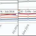 写真: StatCounter:2016年7月にOperaがIEの世界シェア上回る! - 3