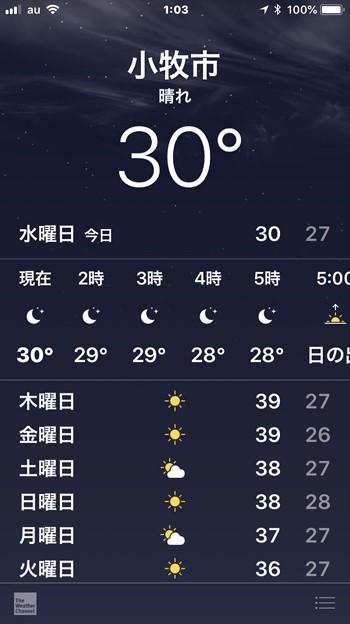 2018年8月2日:深夜1時の気温が「30℃」!?