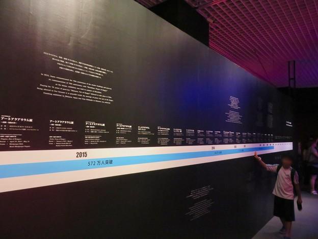 アートアクアリウム展 2018 No - 133