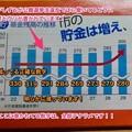 Photos: 山下しずおの公職選挙法違反ビラには市の基金(貯金)で公然とウソが!!