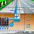 伏見通 :大雨による道路冠水対策地下貯水槽のある区間 - 2