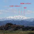 白山(片山津から)