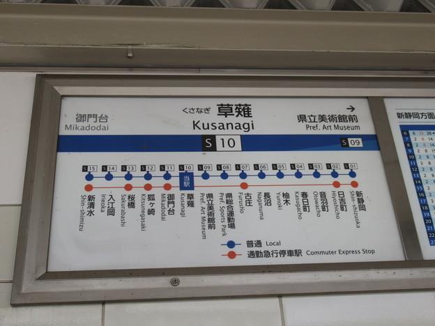 #S10 草薙駅 駅名標【上り】