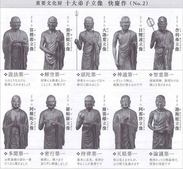 Photos: 大報恩寺 十大弟子