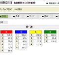20181124_JC_前日枠連オッズ