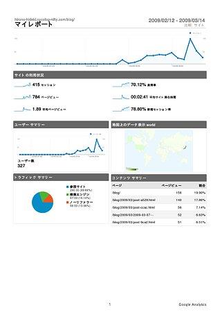 analytics-cocolog-20090212-0314