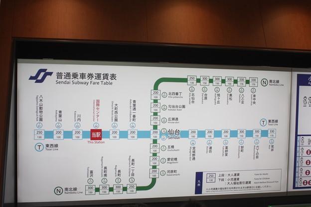 仙台市営地下鉄東西線 国際センター駅 運賃表