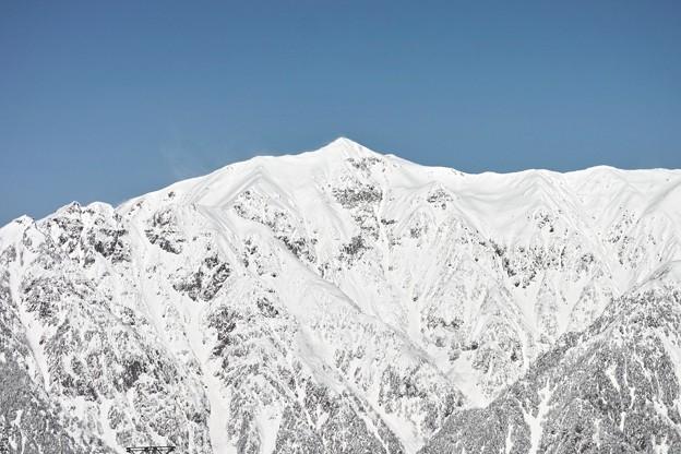 19.笠ヶ岳