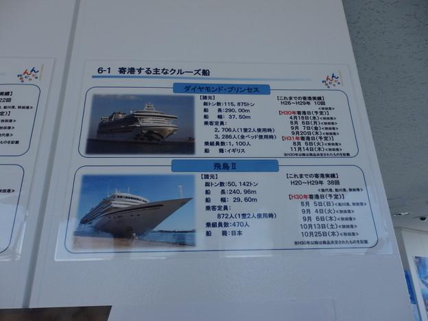 慮客船のポスター