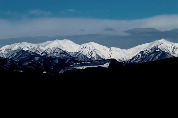 写真: 榛名山からの遠望