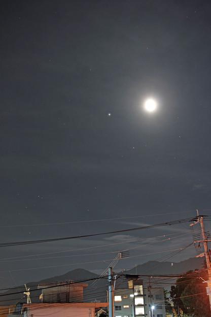さそり座と月と木星