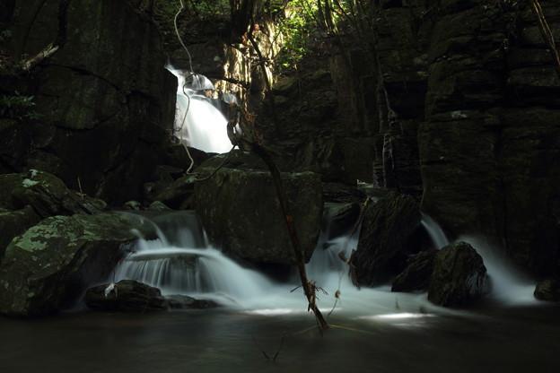箱滝のすぐ下流