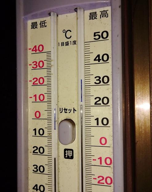 12月の暑い夜