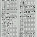 写真: 高速バス予約状況2016.2.20