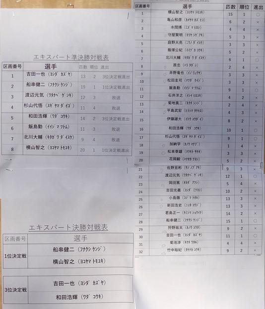 初出場! 第17回 トラキン・エキスパート戦 第一戦 大芦川