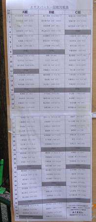 第17回トラキンエキスパート最終戦・醒井養鱒場