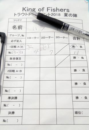 2018 キングフィッシャー夏の陣・第弐戦
