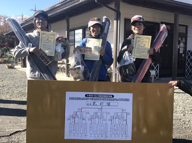 第18回トラキン地方予選 アンデッド フォレスト スミス チームバトル in 中之沢