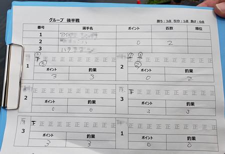須川フィッシングパーク金太郎CUP