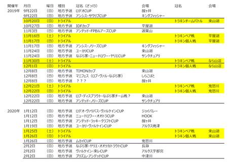 第19回トラウトキング選手権予戦一覧(超暫定)