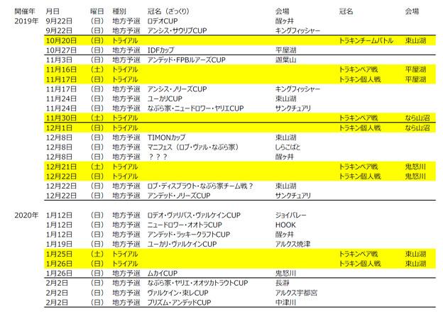 Photos: 第19回トラウトキング選手権予戦一覧(超暫定)