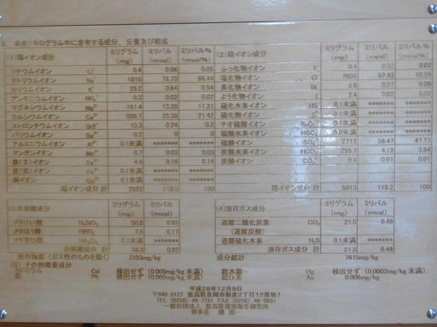 20190908(青島温泉4)