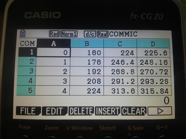 【13787号】関数電卓 平成300720 #NPS1