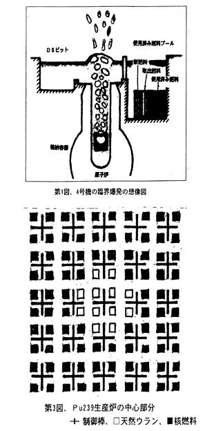 槌田敦「沸騰水型原子炉の欠陥」_図