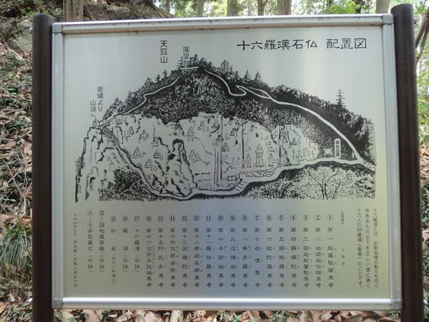 天覧山 十六羅漢石仏