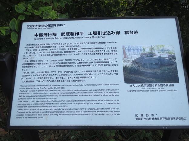 武蔵野の戦争の記憶を訪ねて