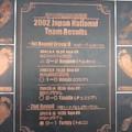 2002年の日韓W杯