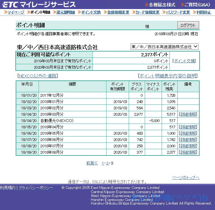 HC18092110