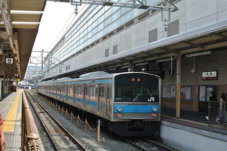 奈良線/京都