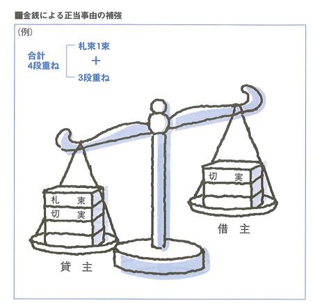 古貸家・古アハ?ート整理マニュアル-図5