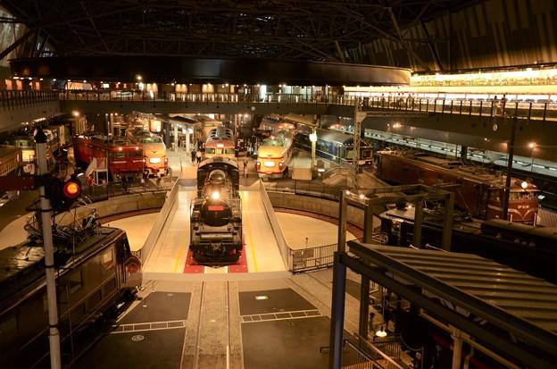 鉄道博物館車両展示
