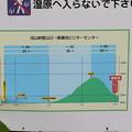 190726-15大江湿原と尾瀬沼・沼山峠休憩所・沼山峠の標高図