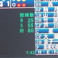 Photos: (L17 高橋光成)
