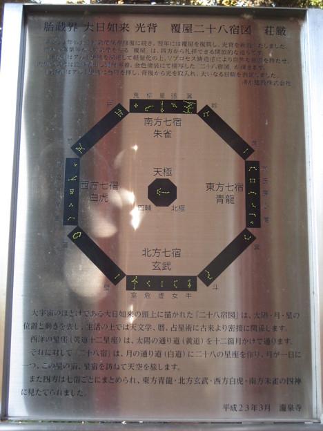 泰叡山瀧泉寺 目黒不動尊(目黒区)