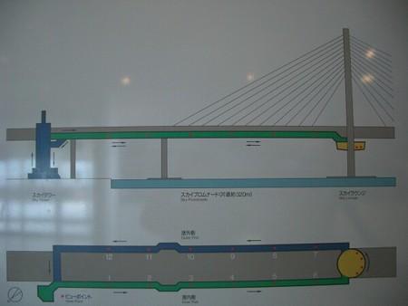 skywalk9