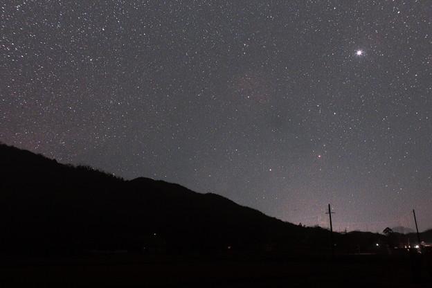 写真: アンタレスと火星