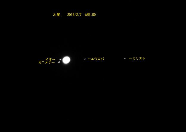 写真: 木星と4大衛星