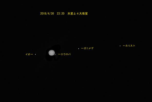 木星と4大衛星